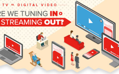Emergence of Digital Video Content Streaming – What's More in Store?